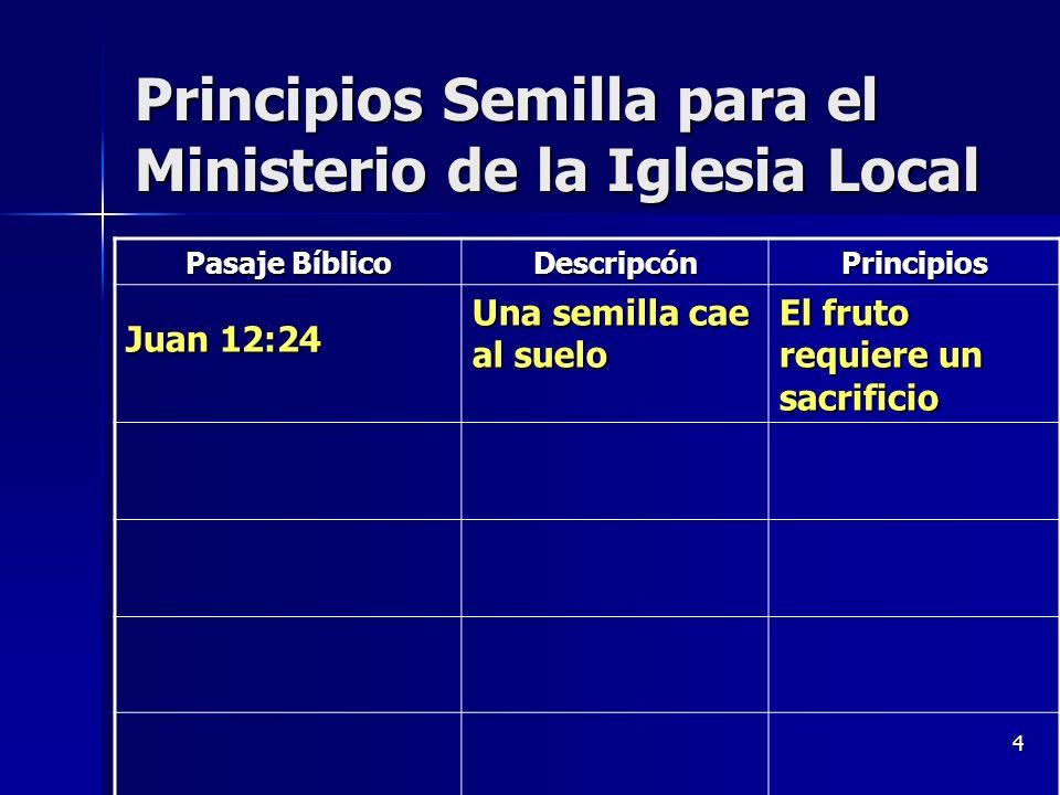 Principios Semilla para el Ministerio de la Iglesia Local
