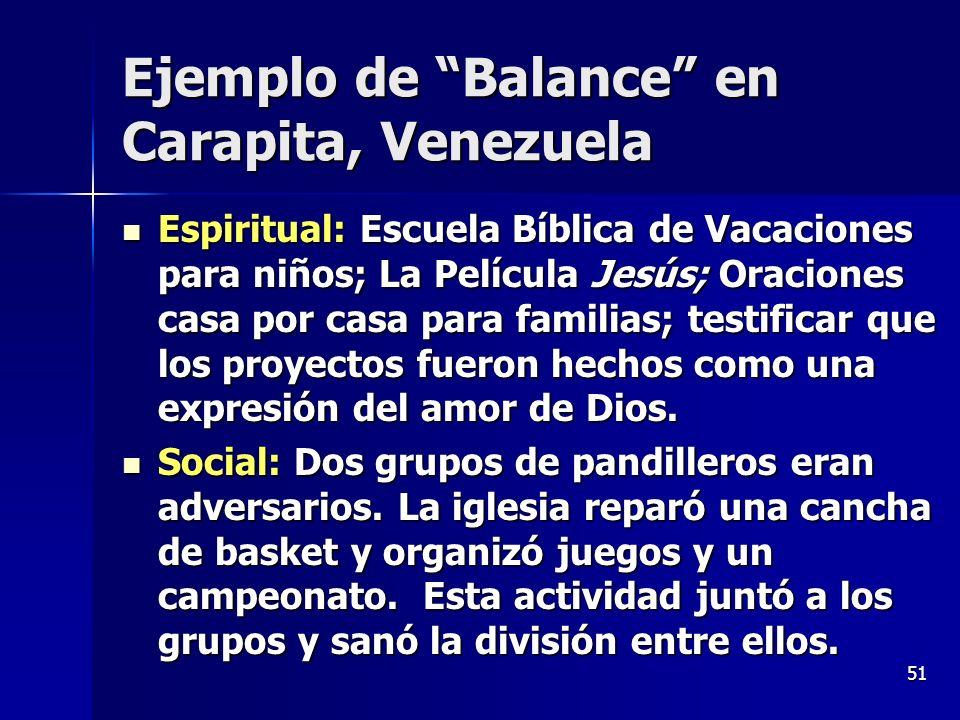 Ejemplo de Balance en Carapita, Venezuela