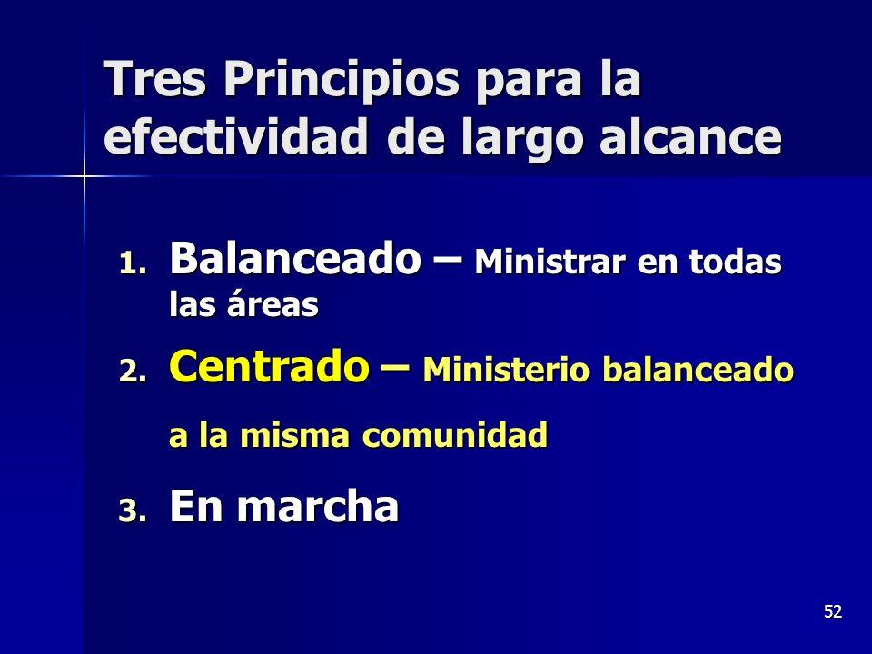 Tres Principios para la efectividad de largo alcance