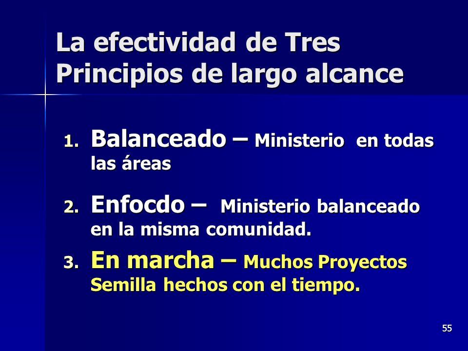 La efectividad de Tres Principios de largo alcance