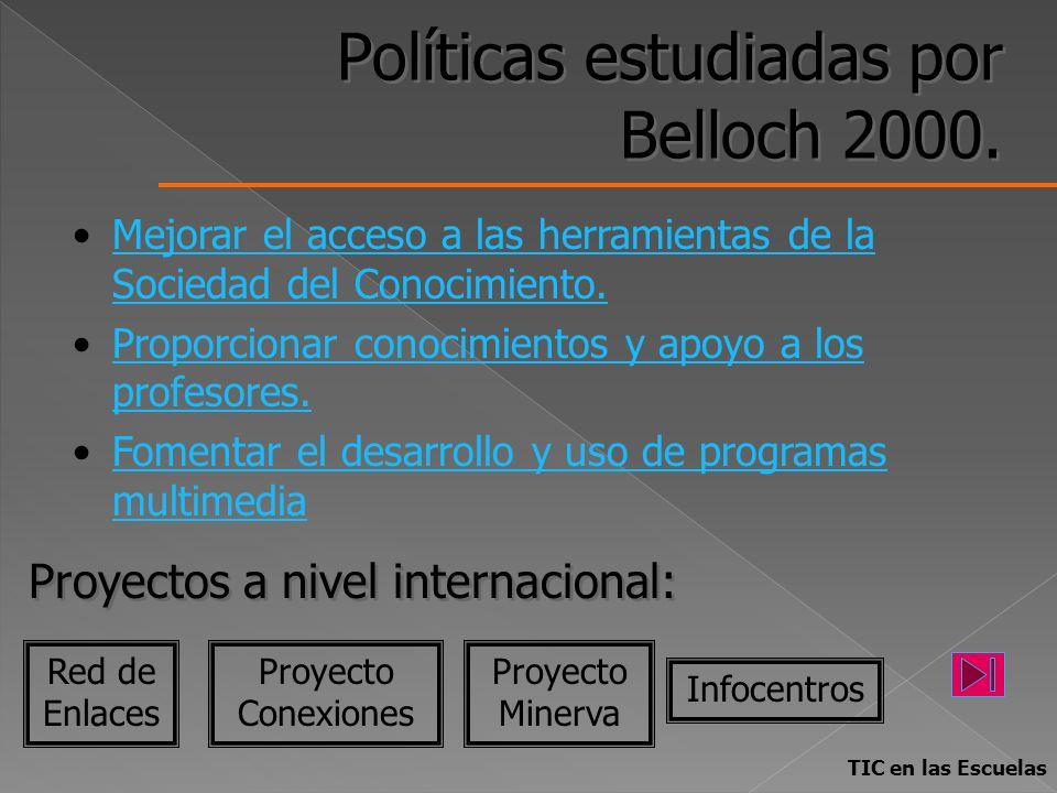 Políticas estudiadas por Belloch 2000.