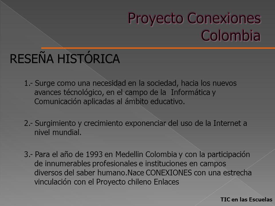 Proyecto Conexiones Colombia