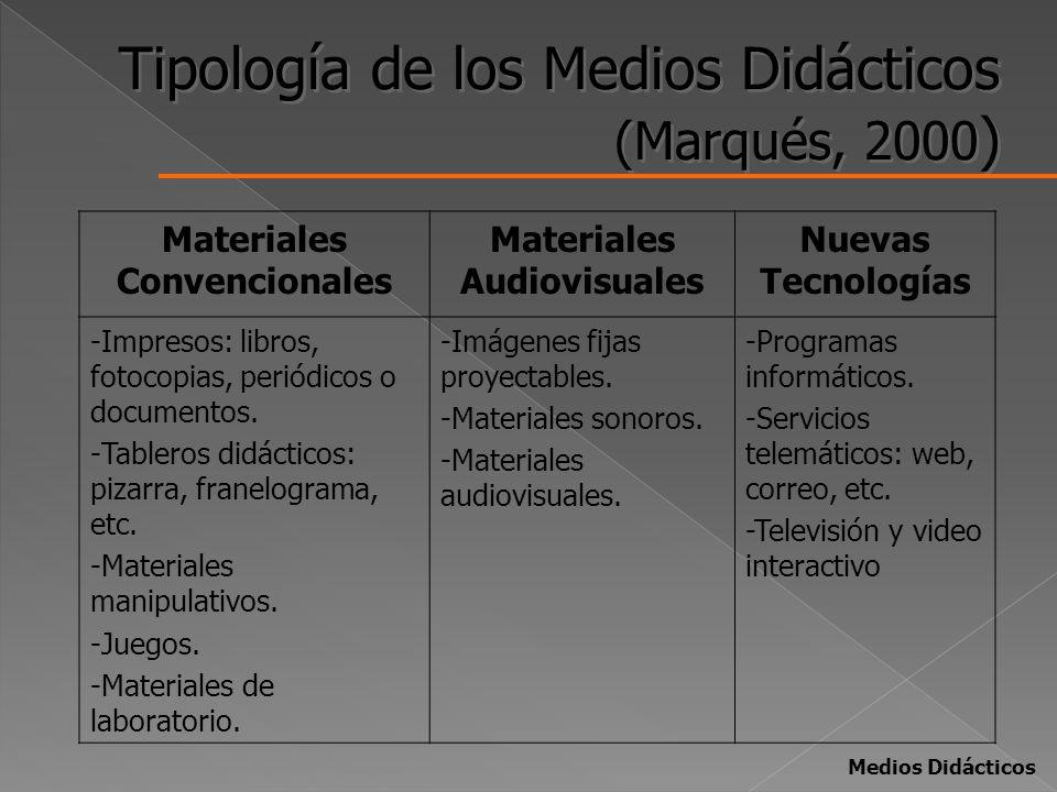 Materiales Convencionales Materiales Audiovisuales