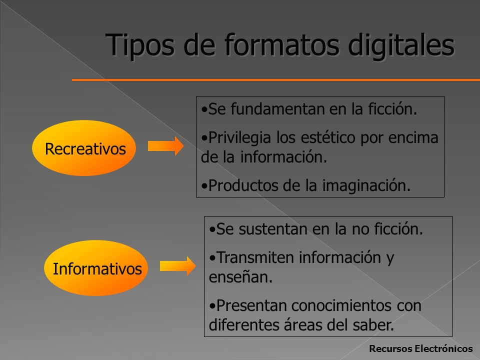 Tipos de formatos digitales