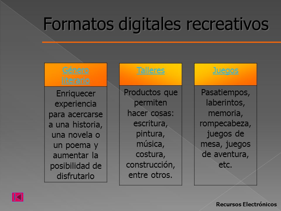 Formatos digitales recreativos