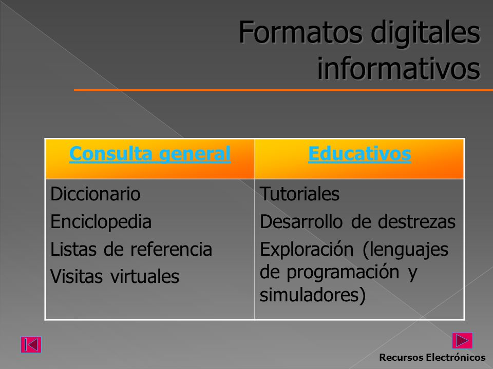 Formatos digitales informativos