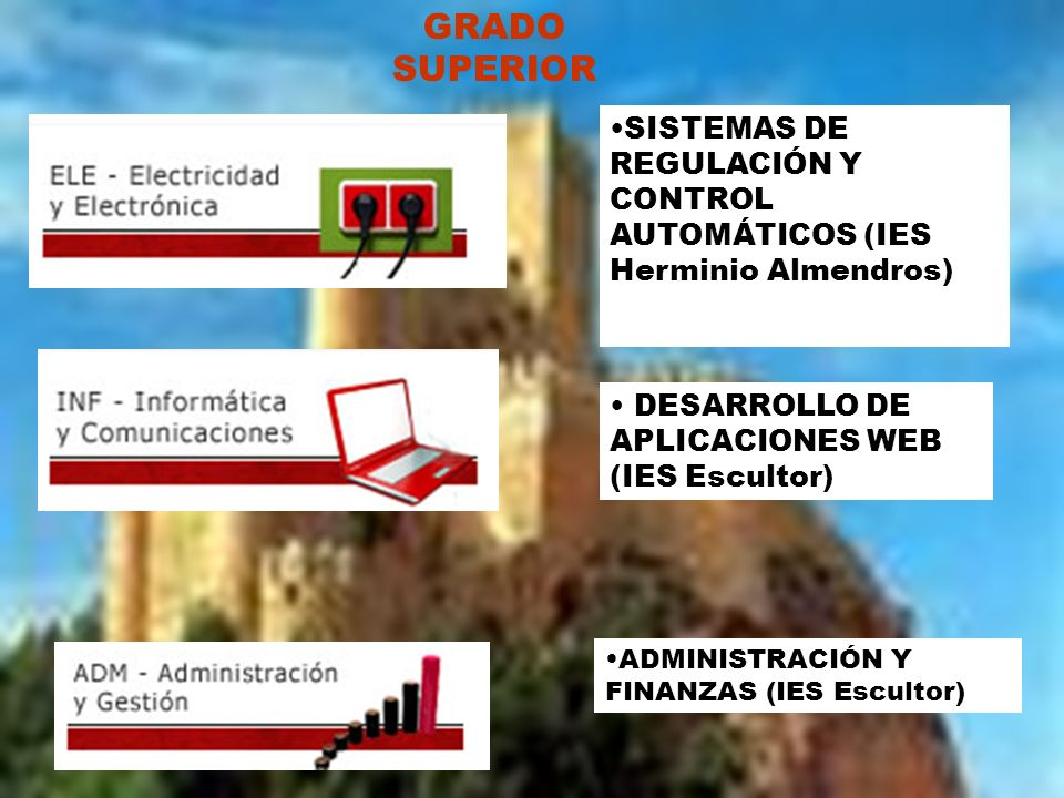 GRADO SUPERIOR SISTEMAS DE REGULACIÓN Y CONTROL AUTOMÁTICOS (IES Herminio Almendros) DESARROLLO DE APLICACIONES WEB.