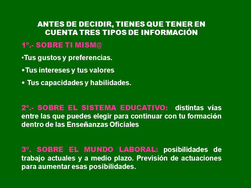 ANTES DE DECIDIR, TIENES QUE TENER EN CUENTA TRES TIPOS DE INFORMACIÓN