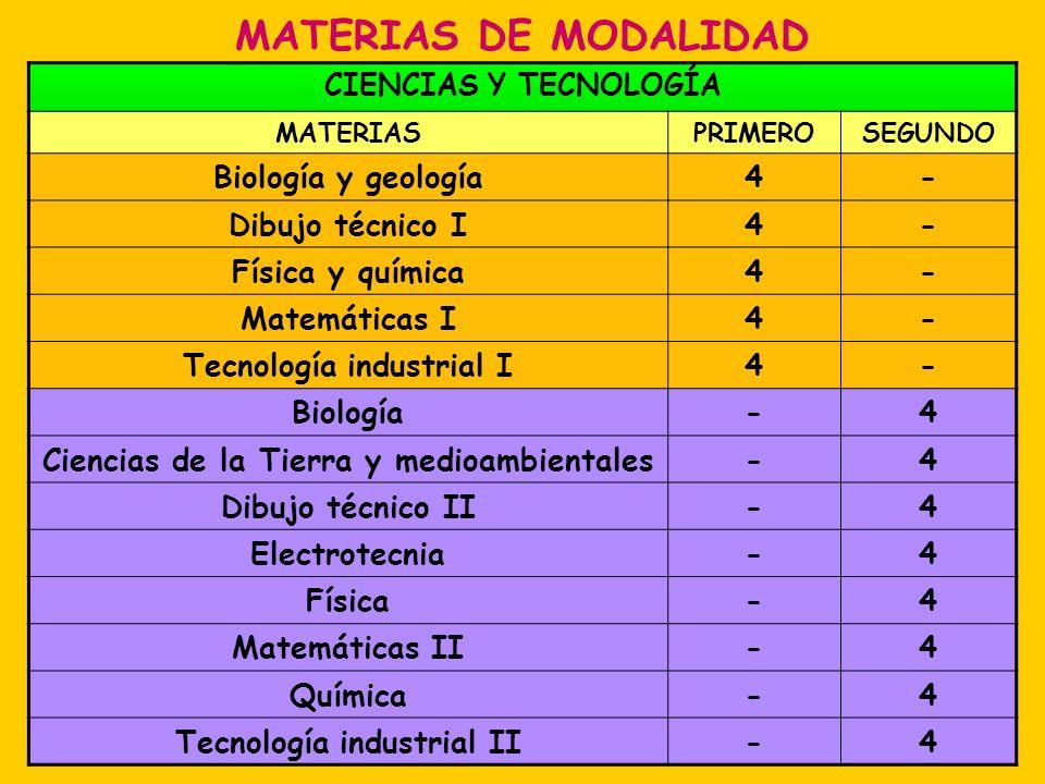 MATERIAS DE MODALIDAD Biología y geología 4 - Dibujo técnico I