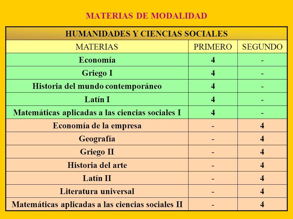 MATERIAS DE MODALIDAD HUMANIDADES Y CIENCIAS SOCIALES MATERIAS PRIMERO
