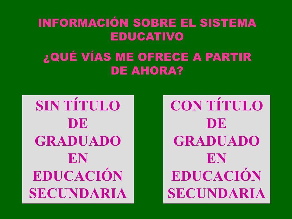 SIN TÍTULO DE GRADUADO EN EDUCACIÓN SECUNDARIA