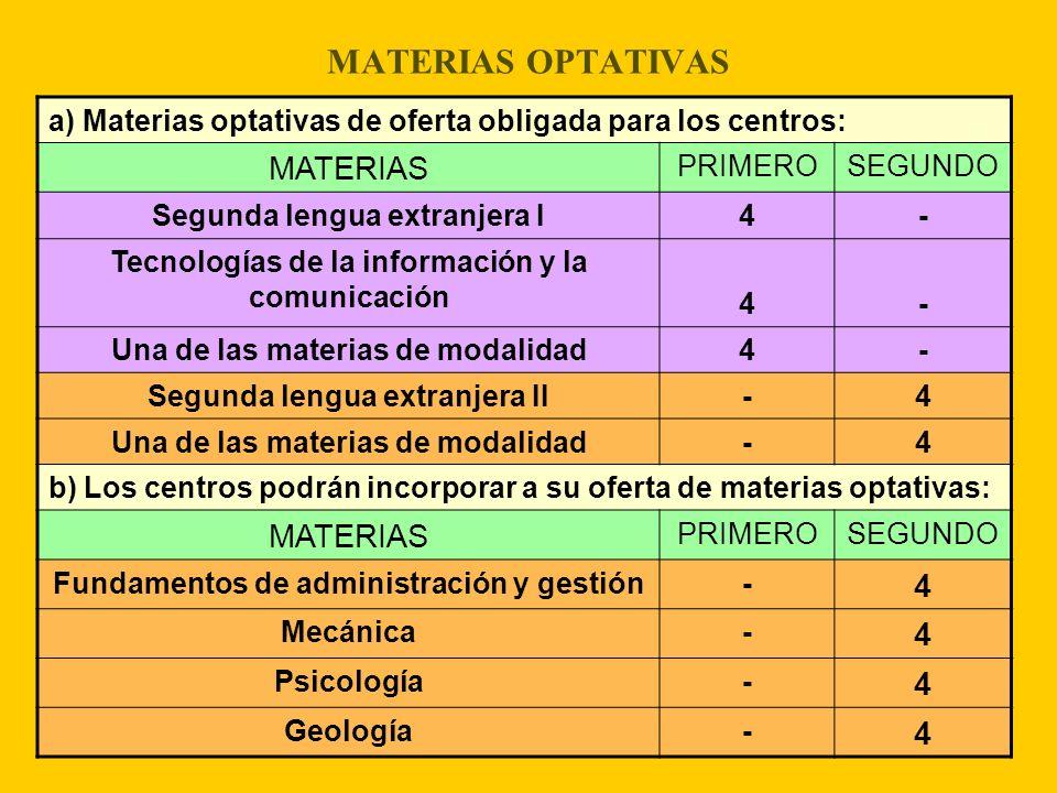 MATERIAS OPTATIVAS MATERIAS