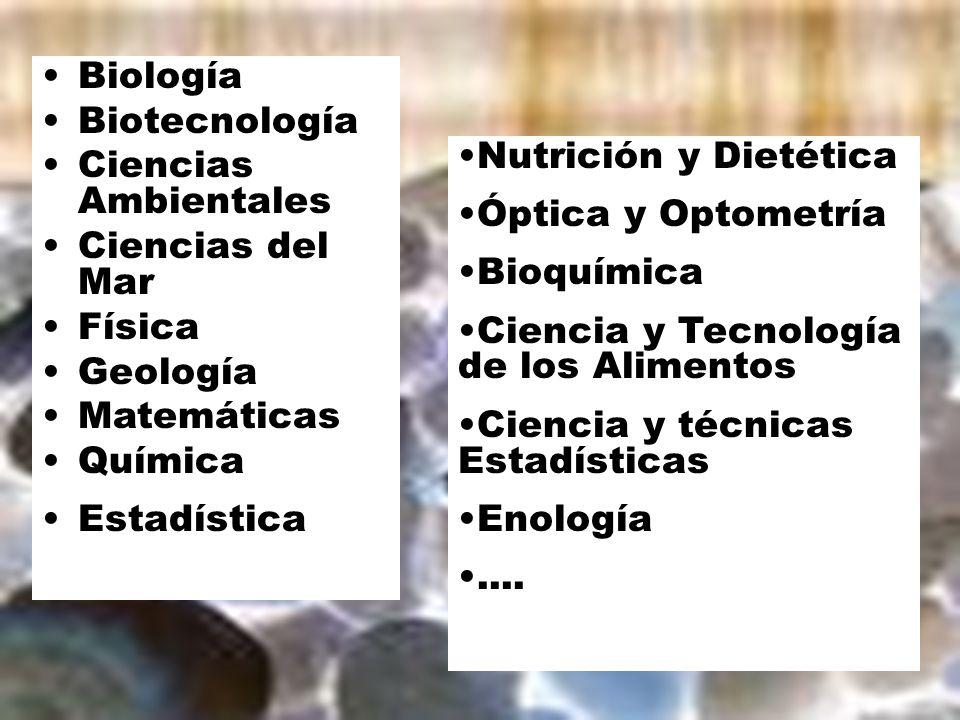 Biología Biotecnología. Ciencias Ambientales. Ciencias del Mar. Física. Geología. Matemáticas.