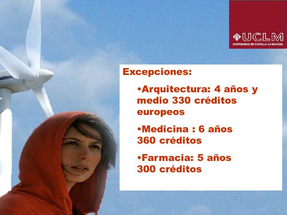 Excepciones: Arquitectura: 4 años y medio 330 créditos europeos. Medicina : 6 años 360 créditos.