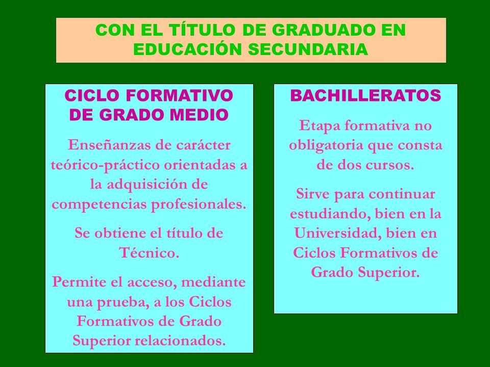 CON EL TÍTULO DE GRADUADO EN EDUCACIÓN SECUNDARIA