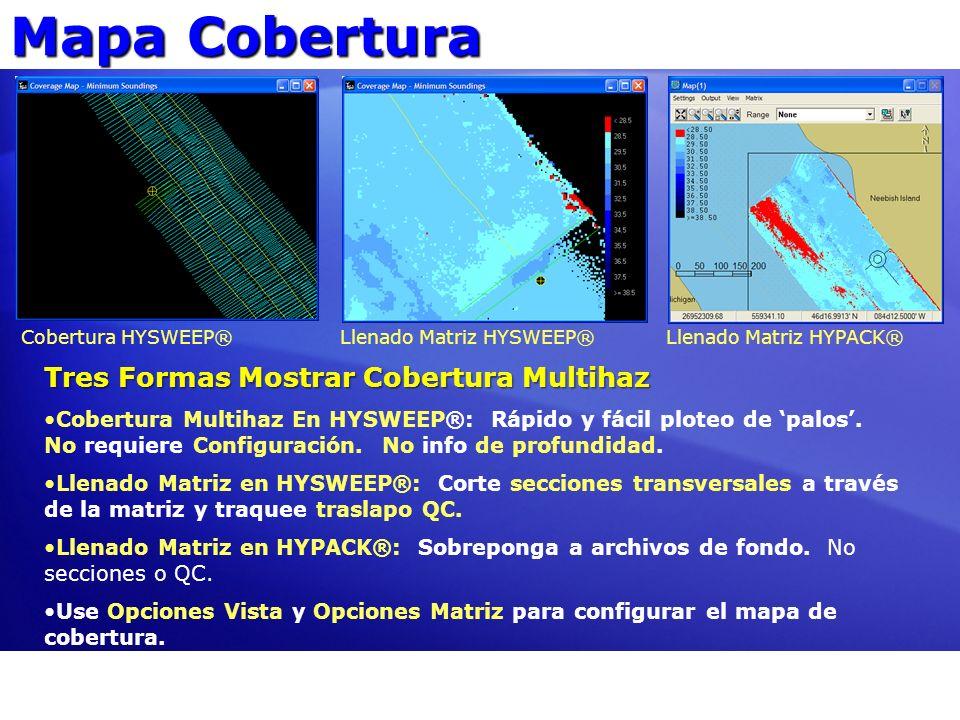 Mapa Cobertura Tres Formas Mostrar Cobertura Multihaz