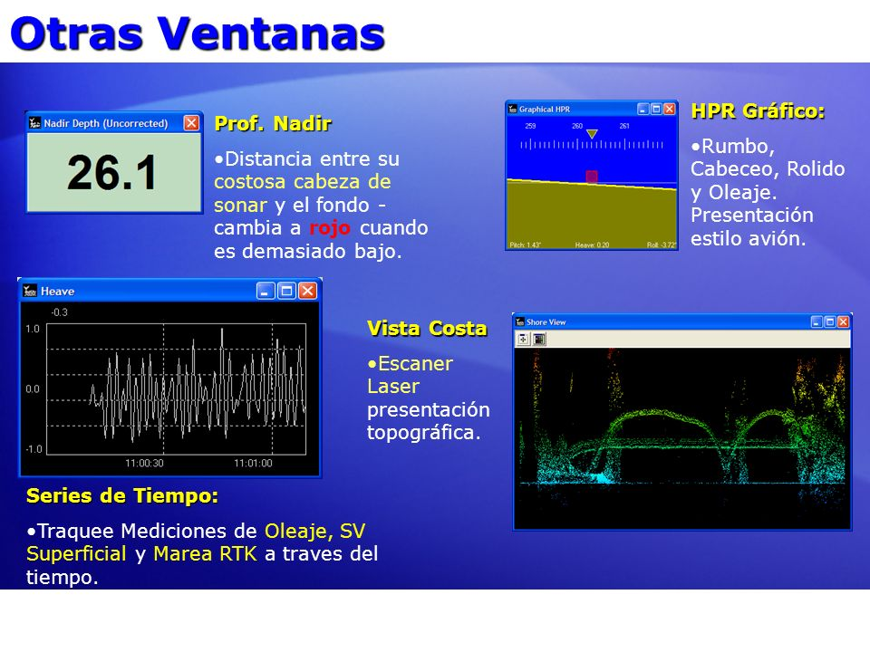 Otras Ventanas HPR Gráfico: Prof. Nadir
