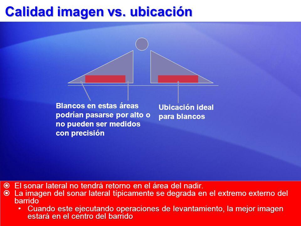 Calidad imagen vs. ubicación