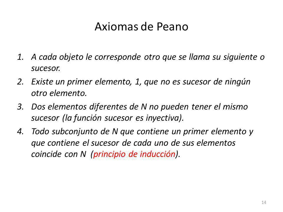 Axiomas de Peano A cada objeto le corresponde otro que se llama su siguiente o sucesor.