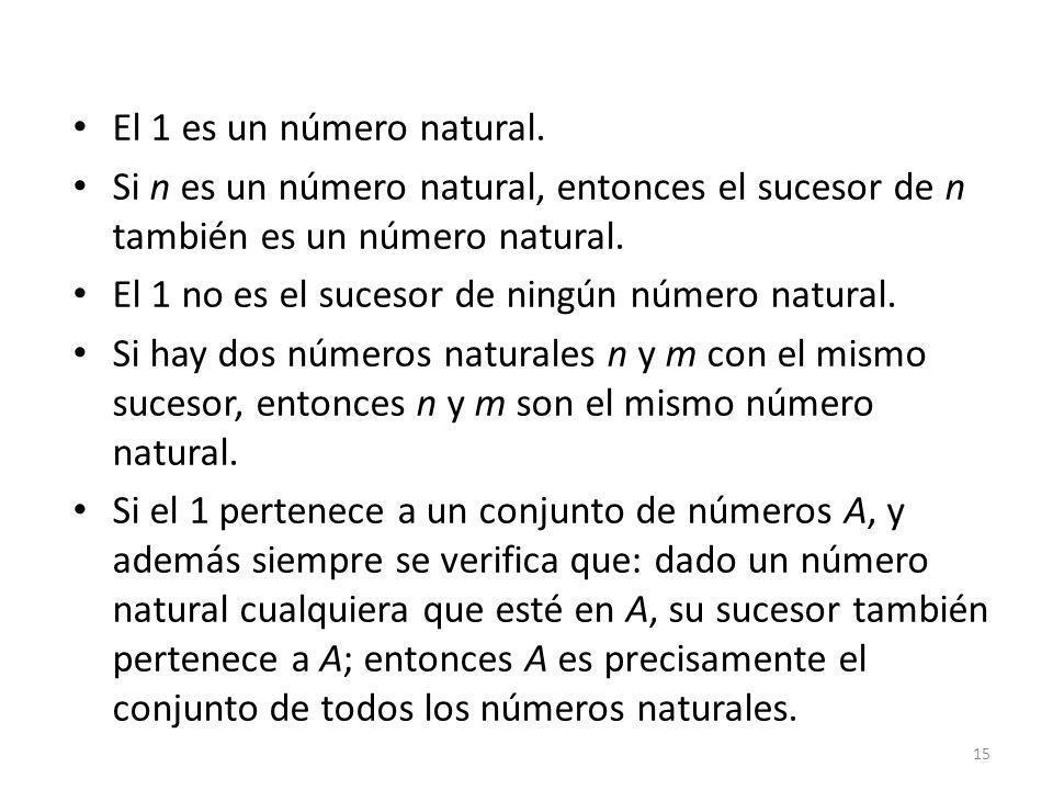 El 1 es un número natural. Si n es un número natural, entonces el sucesor de n también es un número natural.