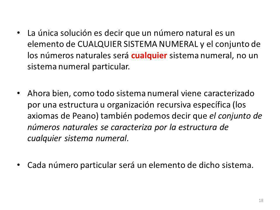 La única solución es decir que un número natural es un elemento de CUALQUIER SISTEMA NUMERAL y el conjunto de los números naturales será cualquier sistema numeral, no un sistema numeral particular.