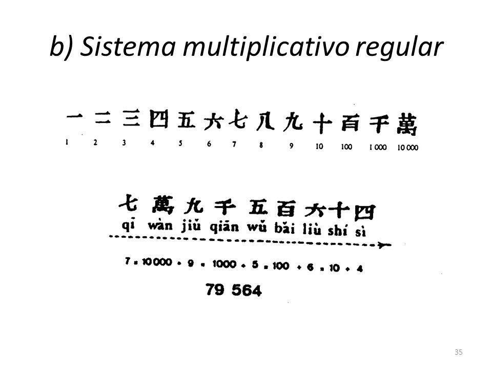 b) Sistema multiplicativo regular