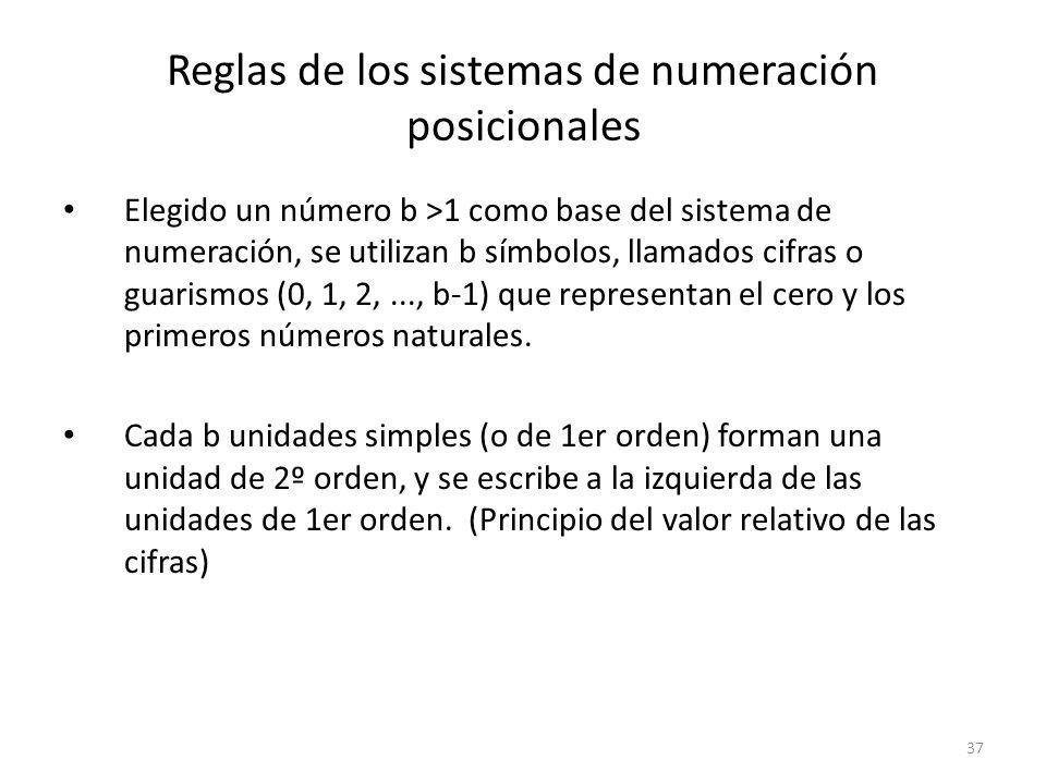 Reglas de los sistemas de numeración posicionales