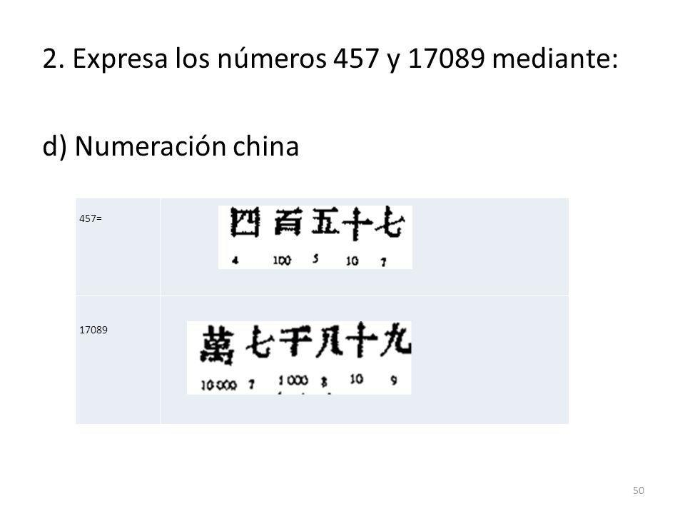 2. Expresa los números 457 y 17089 mediante: d) Numeración china