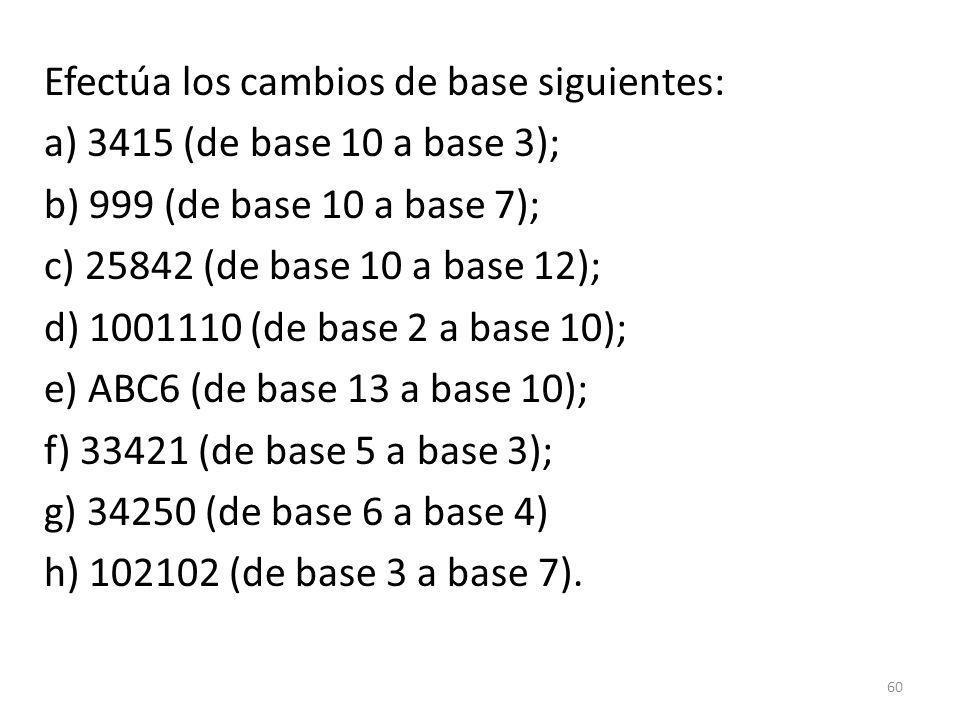 Efectúa los cambios de base siguientes: a) 3415 (de base 10 a base 3); b) 999 (de base 10 a base 7); c) 25842 (de base 10 a base 12); d) 1001110 (de base 2 a base 10); e) ABC6 (de base 13 a base 10); f) 33421 (de base 5 a base 3); g) 34250 (de base 6 a base 4) h) 102102 (de base 3 a base 7).