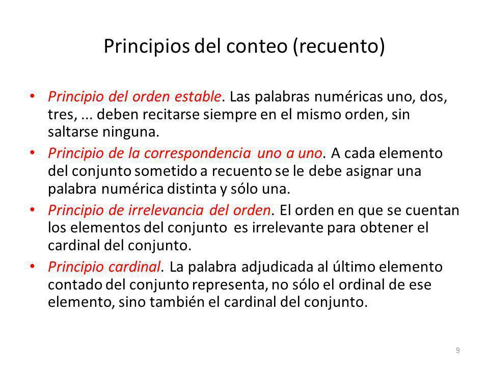 Principios del conteo (recuento)