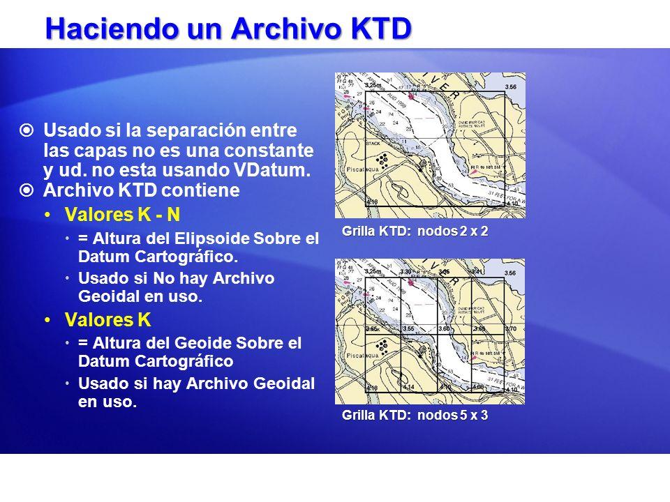 Haciendo un Archivo KTD