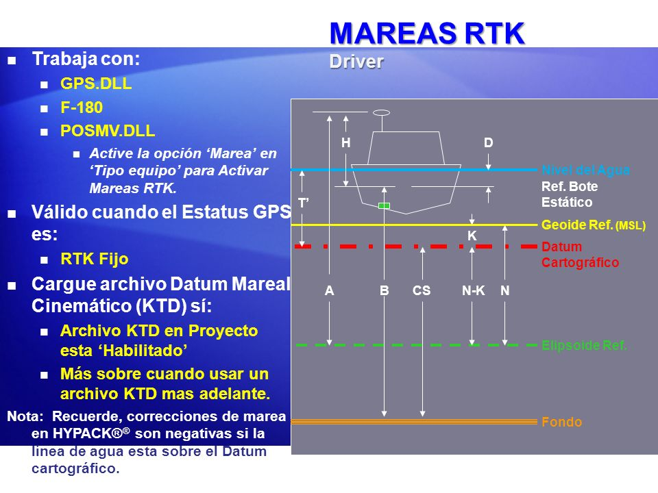 MAREAS RTK Driver Trabaja con: Válido cuando el Estatus GPS es: