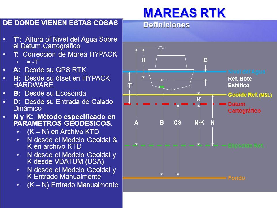 MAREAS RTK Definiciones