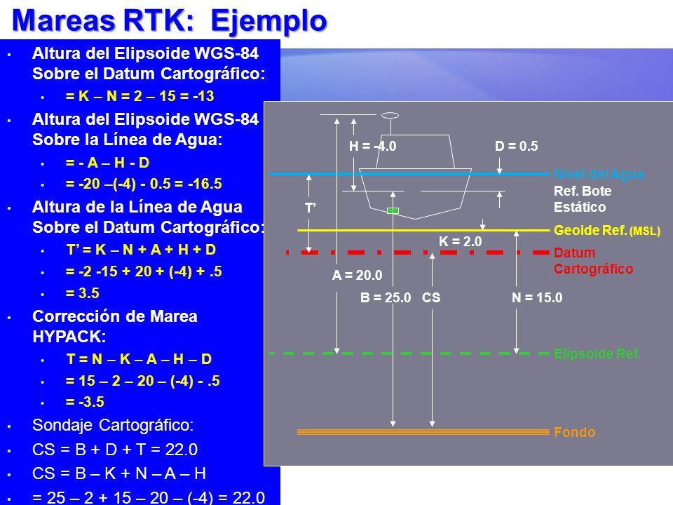 Mareas RTK: Ejemplo Altura del Elipsoide WGS-84 Sobre el Datum Cartográfico: = K – N = 2 – 15 = -13.