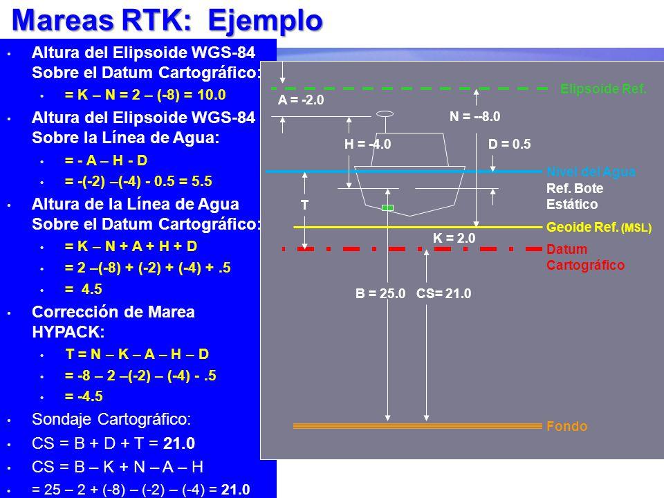 Mareas RTK: Ejemplo Altura del Elipsoide WGS-84 Sobre el Datum Cartográfico: = K – N = 2 – (-8) = 10.0.