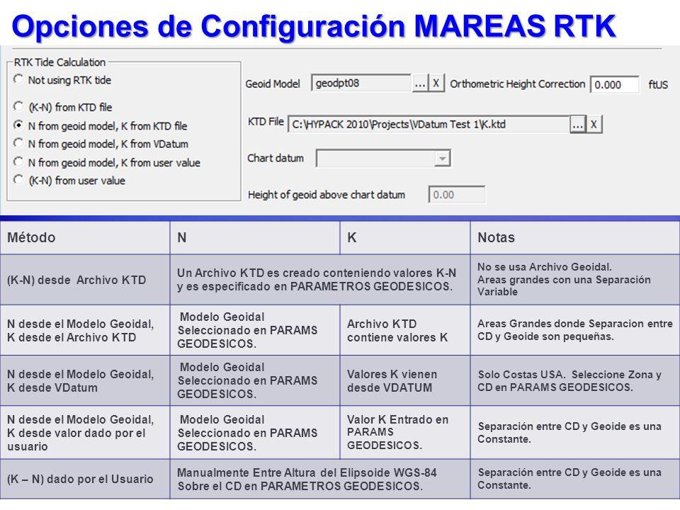 Opciones de Configuración MAREAS RTK