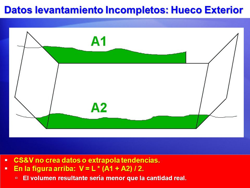 Datos levantamiento Incompletos: Hueco Exterior