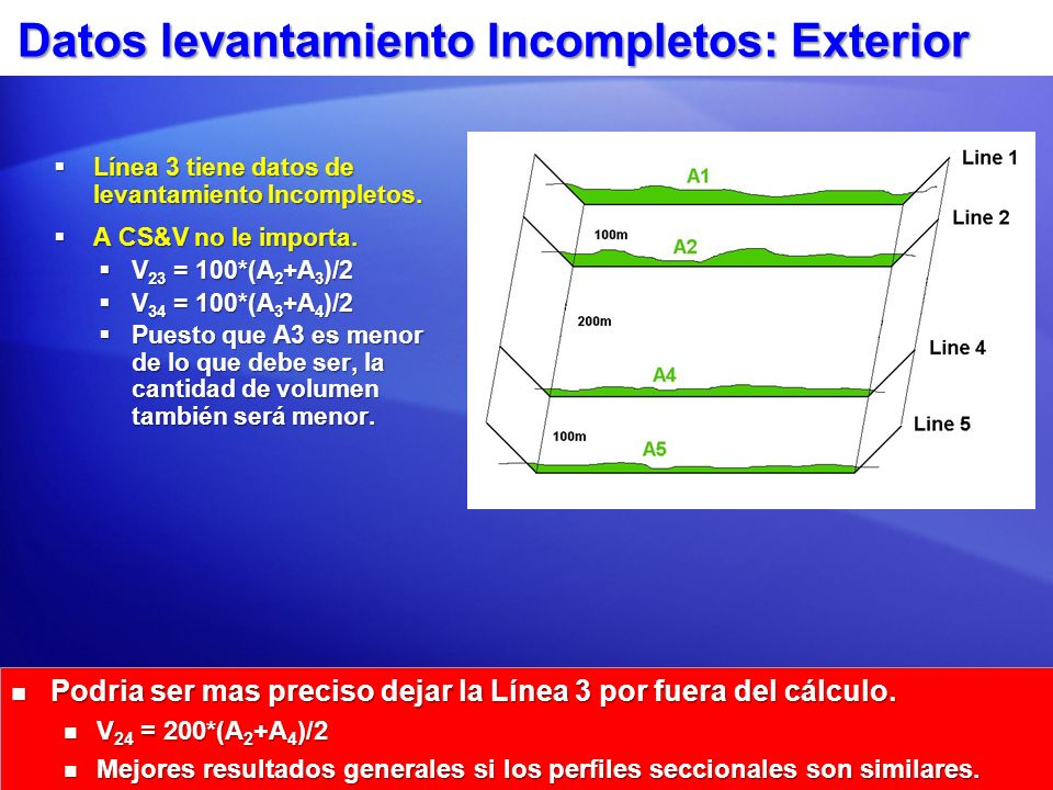 Datos levantamiento Incompletos: Exterior