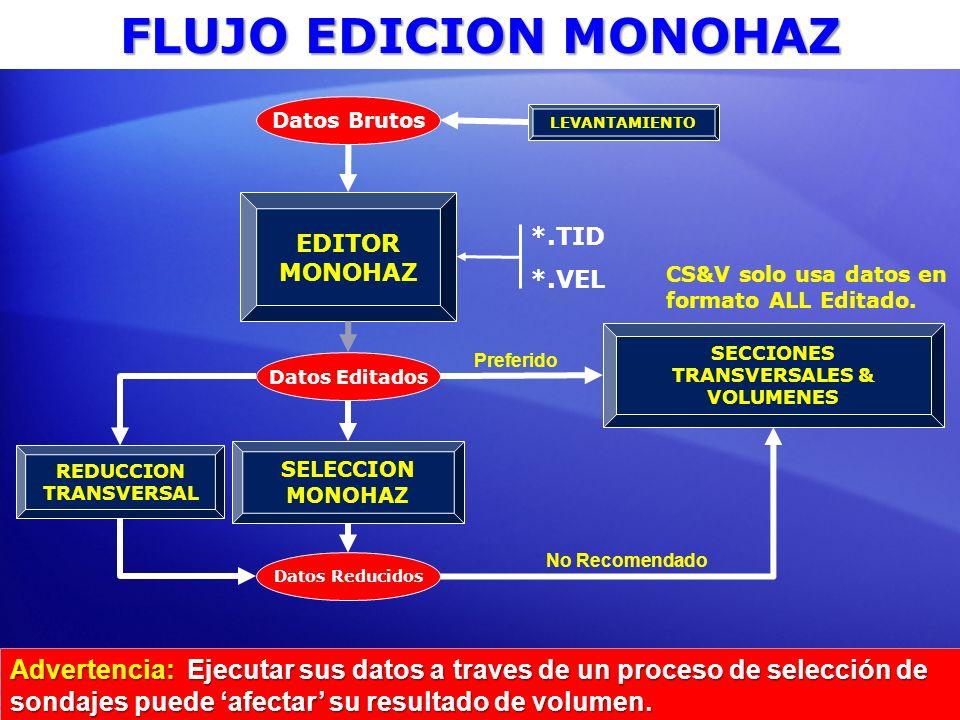 SECCIONES TRANSVERSALES & VOLUMENES REDUCCION TRANSVERSAL