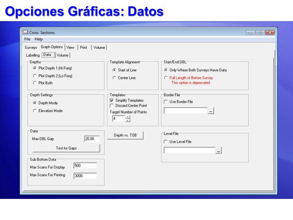 Opciones Gráficas: Datos