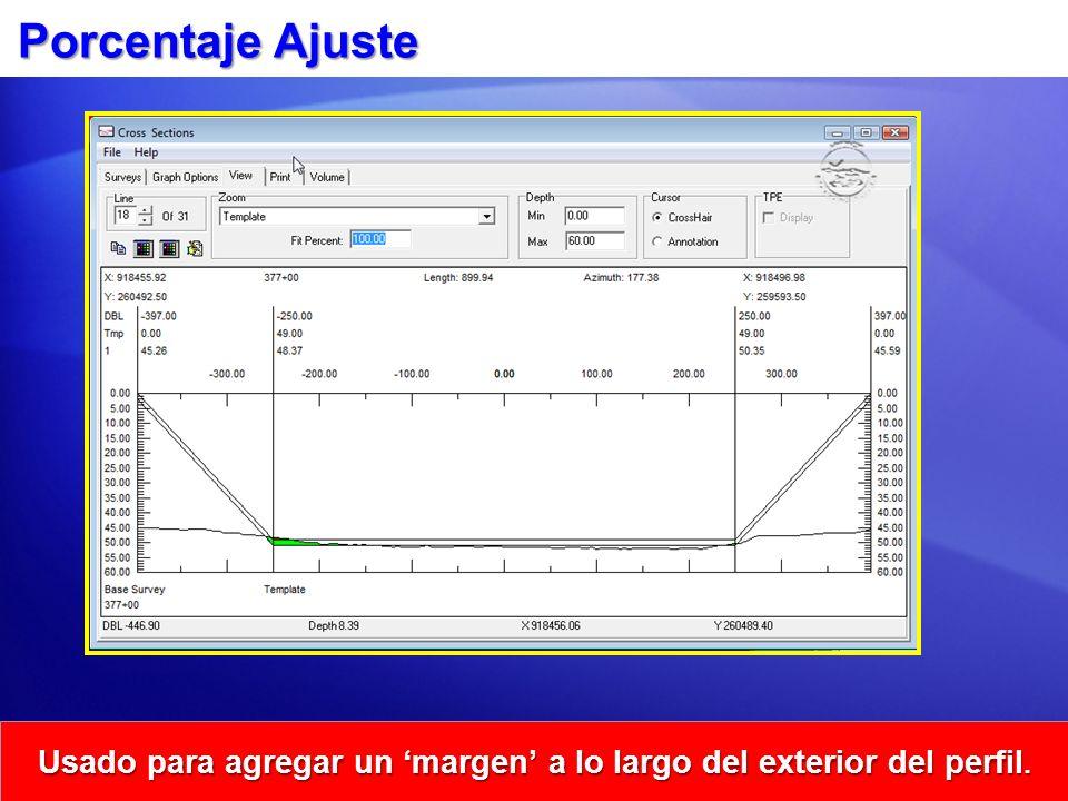 Usado para agregar un 'margen' a lo largo del exterior del perfil.