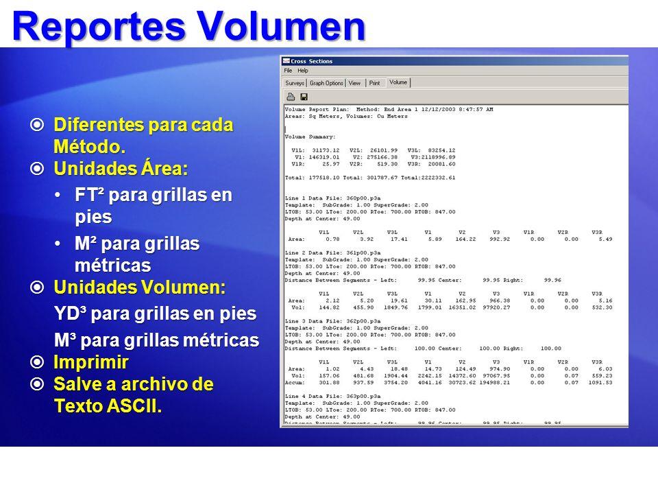 Reportes Volumen Diferentes para cada Método. Unidades Área: