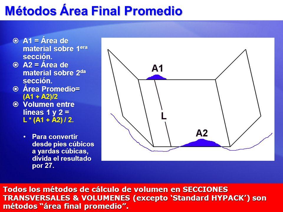 Métodos Área Final Promedio