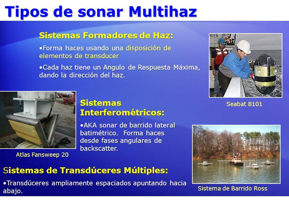 Tipos de sonar Multihaz