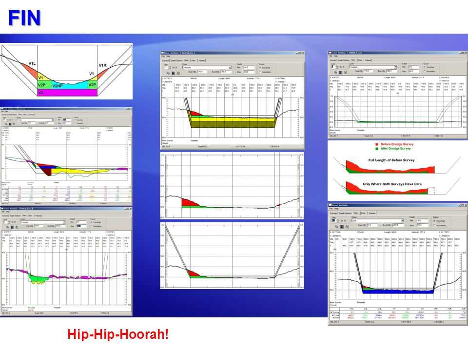FIN Hip-Hip-Hoorah!