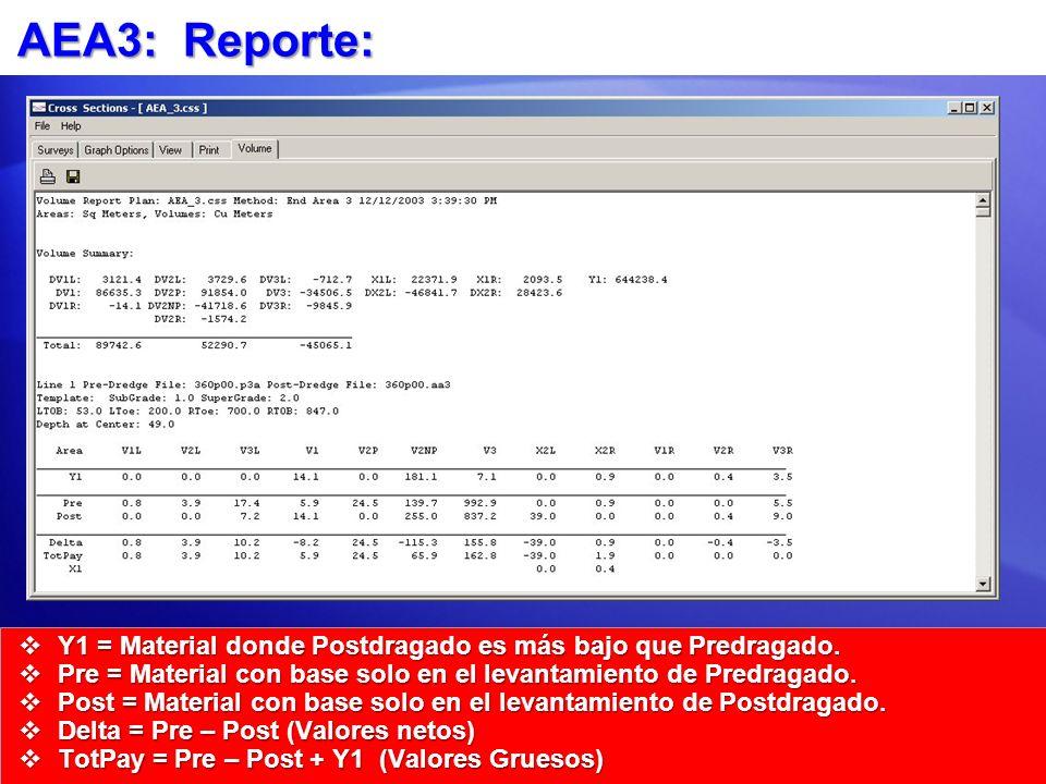 AEA3: Reporte:Y1 = Material donde Postdragado es más bajo que Predragado. Pre = Material con base solo en el levantamiento de Predragado.