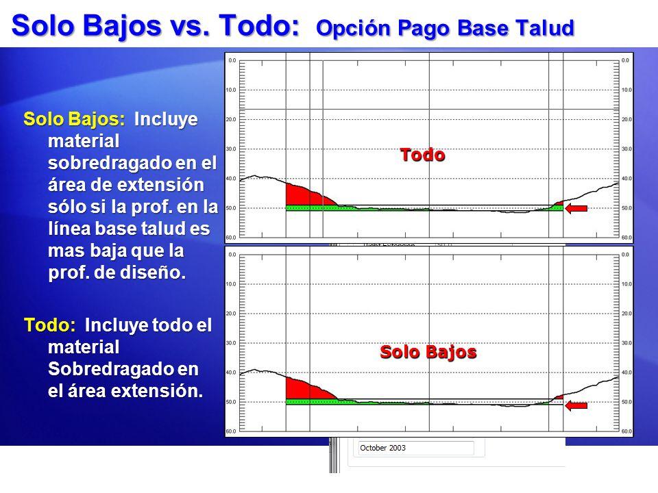 Solo Bajos vs. Todo: Opción Pago Base Talud