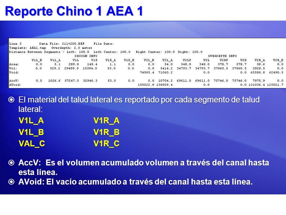 Reporte Chino 1 AEA 1 El material del talud lateral es reportado por cada segmento de talud lateral: