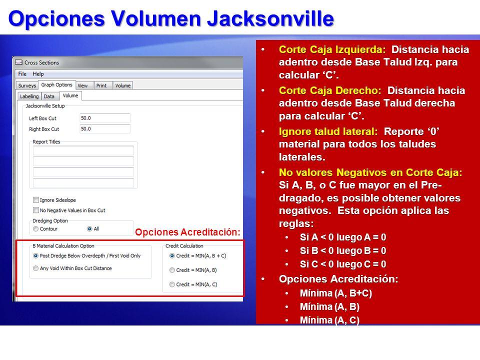 Opciones Volumen Jacksonville