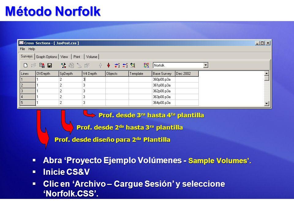 Método Norfolk Abra 'Proyecto Ejemplo Volúmenes - Sample Volumes'.